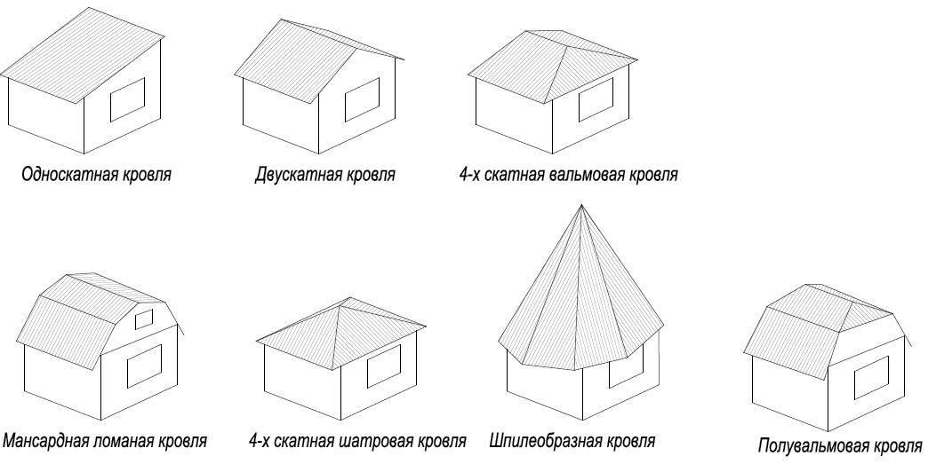 Как сделать крышу с эркером: виды форм, подготовка, монтаж