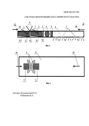 Система вентиляции пассажирского вагона - патент рф 2390447 - емельянов анатолий леонович ,афанасьев василий петрович