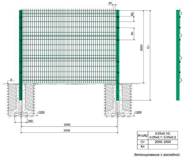 Забор из сварной сетки: монтаж, как крепить, секции, рулоны