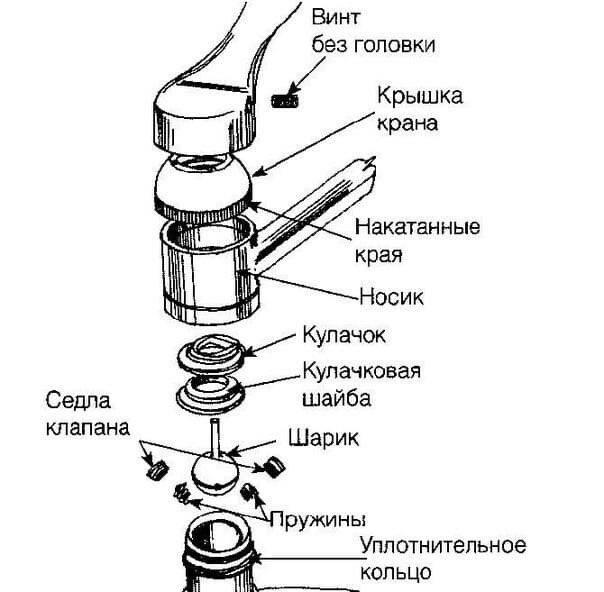 Как разобрать смеситель однорычажный: инструкция
