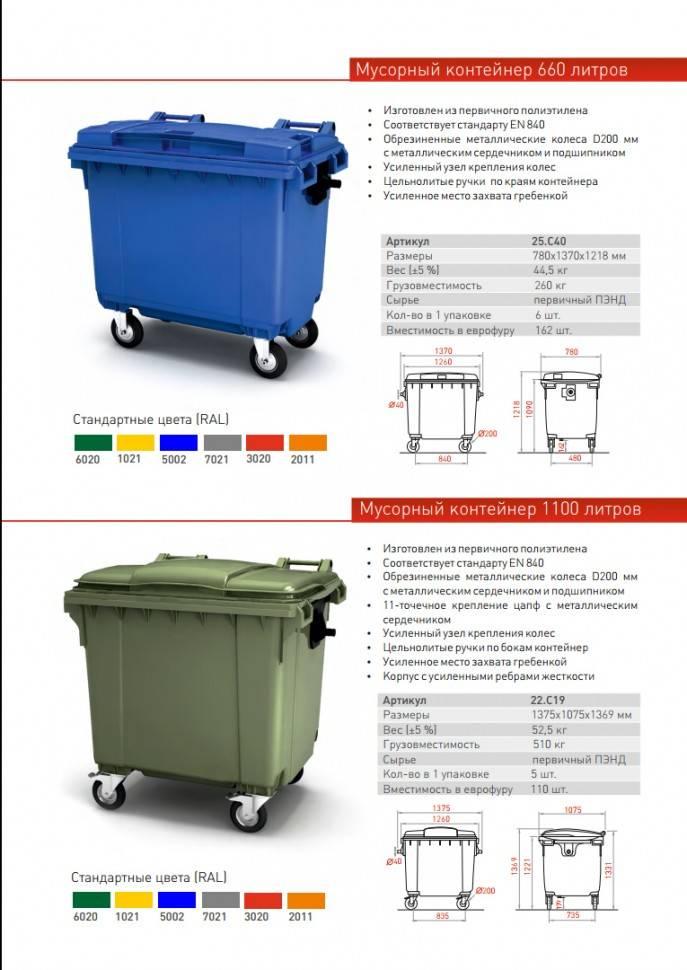 Мусорный контейнер 8 м3: описание и характеристики