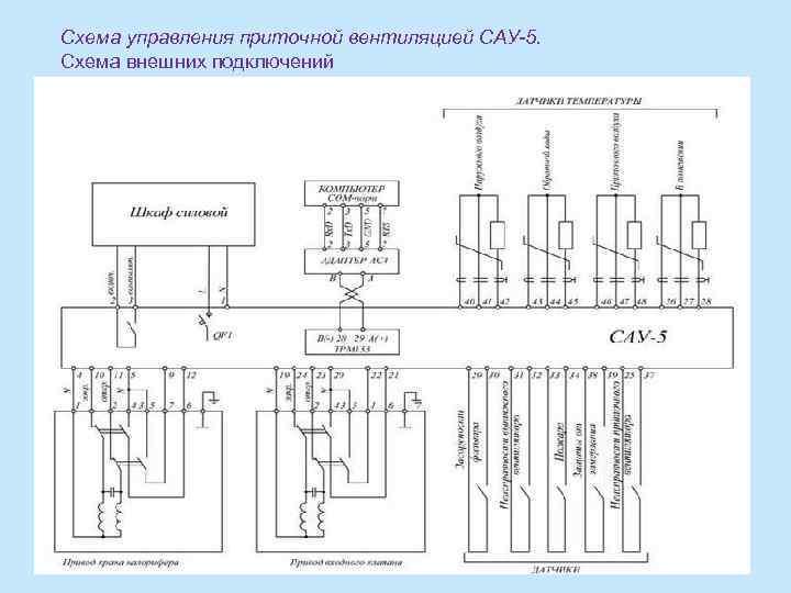 Шкаф управления вентиляцией: щит автоматики приточной и вытяжной систем, схема блока управления вентилятора с водяным калорифером