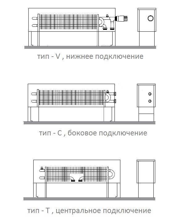 Какая схема отопления одноэтажного дома лучше