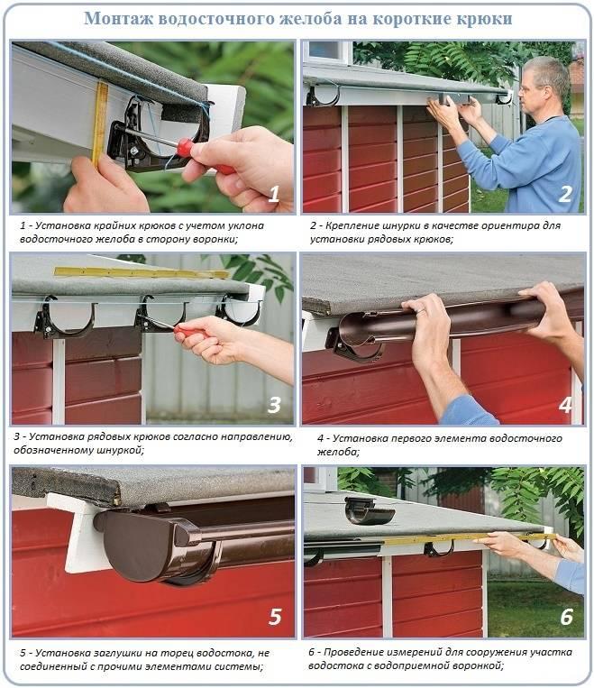 Водостоки для крыши: способы установки водосточных труб