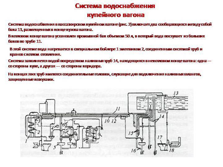 Система вентиляции на электровозах. система вентиляции и отопления на электропоездах.