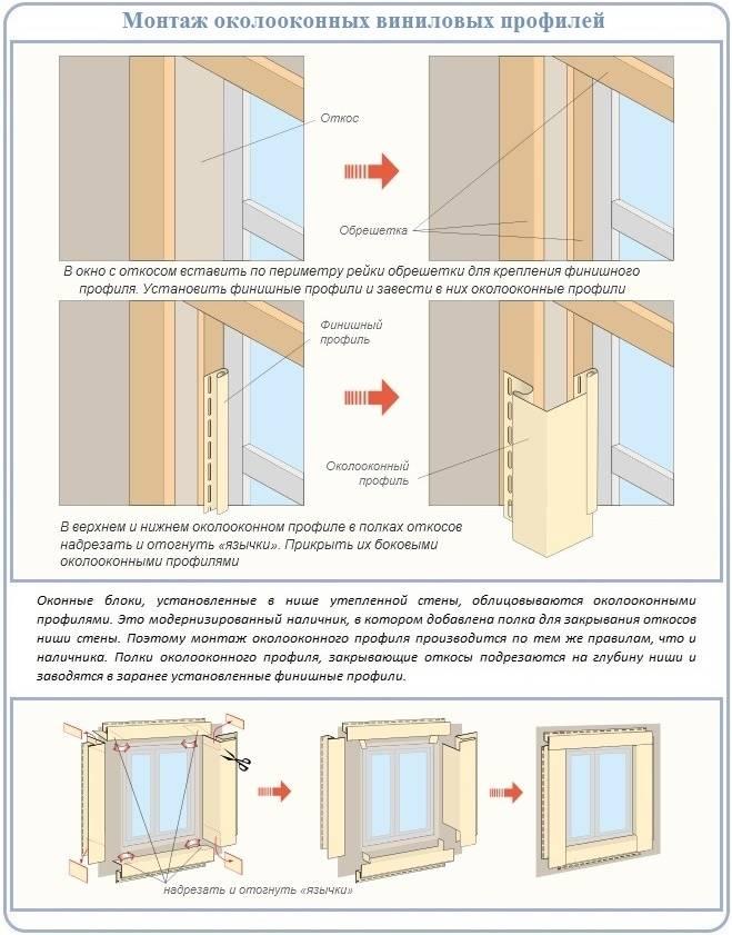 Наличники на окна (64 фото): оконные изделия для пластиковых окон, декоративные металлические варианты своими руками, монтаж на пвх-конструкции