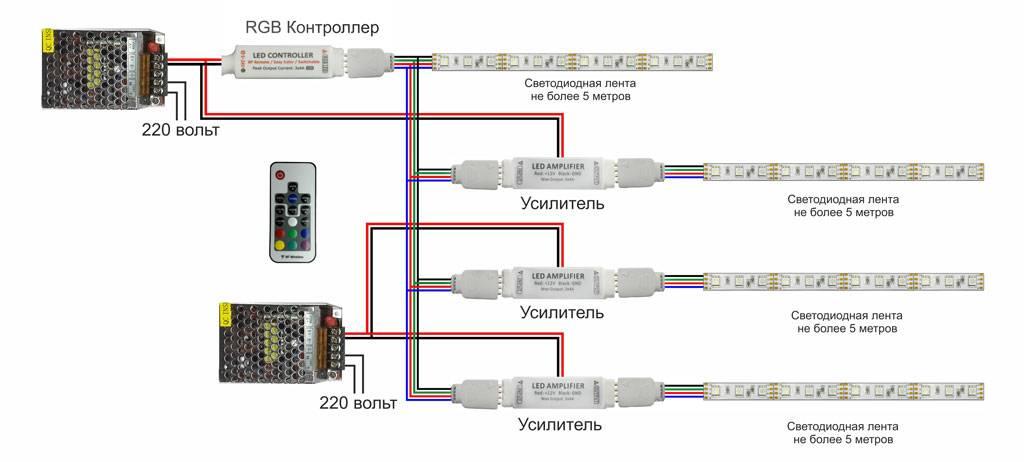 Как подключить кнопку к светодиодной ленте - moy-instrument.ru - обзор инструмента и техники