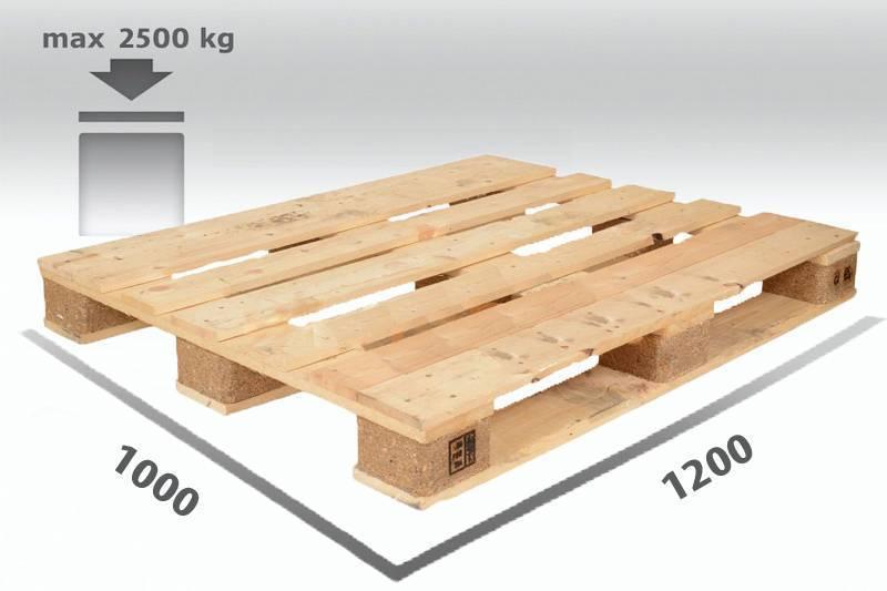 Поддон деревянный - размеры и виды, паллеты