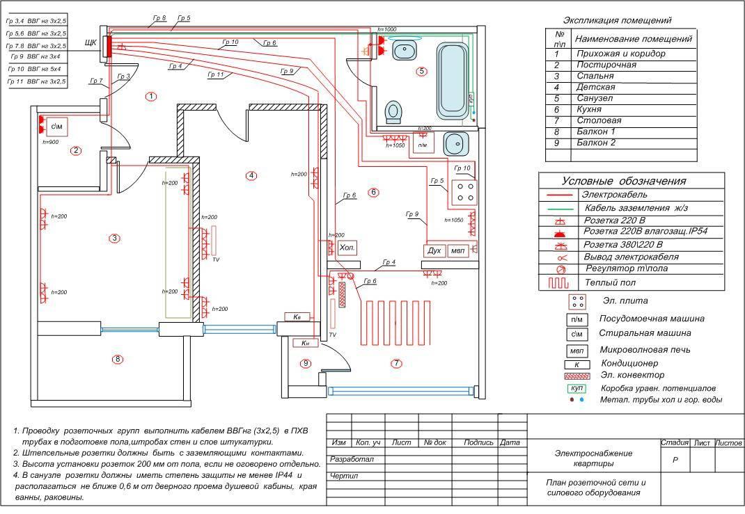 Разводка электрики в квартире: схемы электропроводки - vodatyt.ru