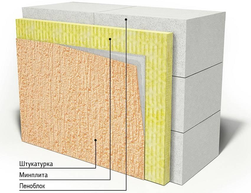 Чем утеплить дом: варианты, как лучше всего теплоизолировать стены строения изнутри