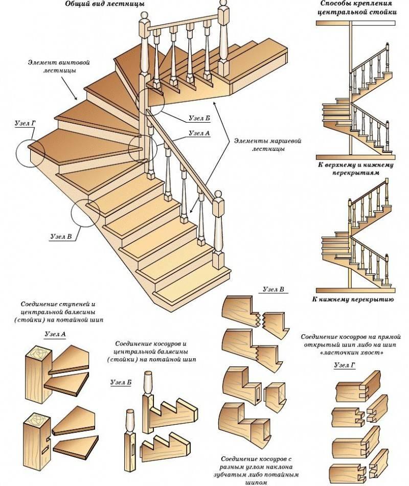 Забежная лестница своими руками - строительство и ремонт