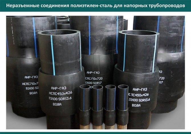Соединение полиэтиленовых труб фитингами - всё о сантехнике