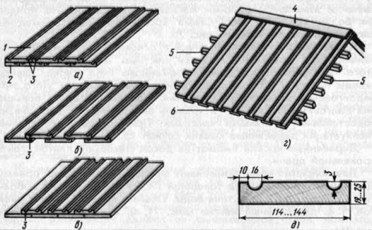 Деревянная кровля из дранки и тесовая крыша в современной интерпретации — душевно и практично