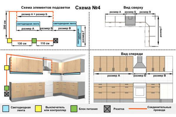 Тонкости процесса установки светодиодной ленты на кухне