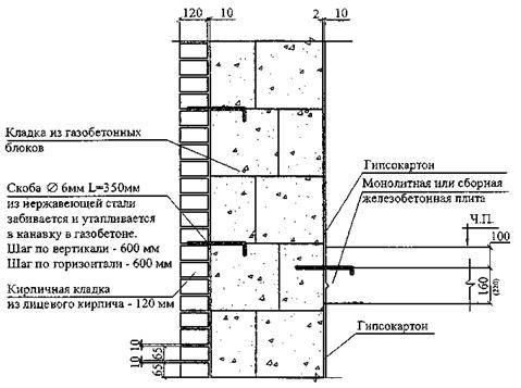Данные для проектирования домов из газобетонных блоков