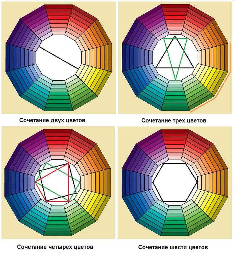 Сочетание цветов в интерьере – 6 секретов, которые должен знать каждый