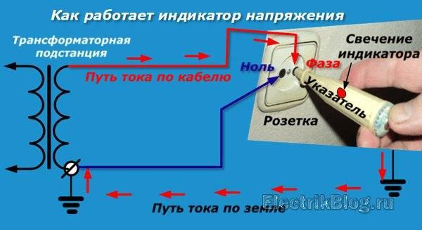 Как определить фазу и ноль мультиметром?