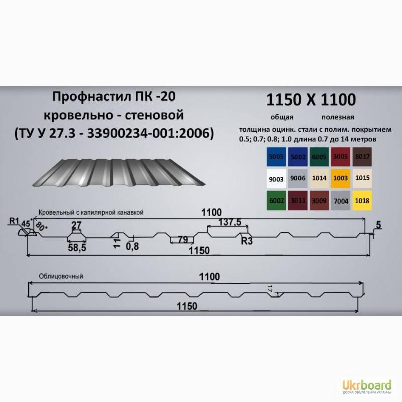 Основные размеры кровельного профнастила на крышу