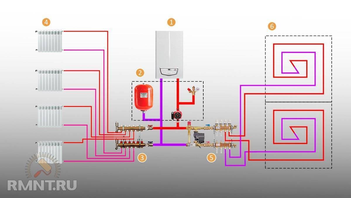 Какое отопление выбрать, теплый пол или радиаторы