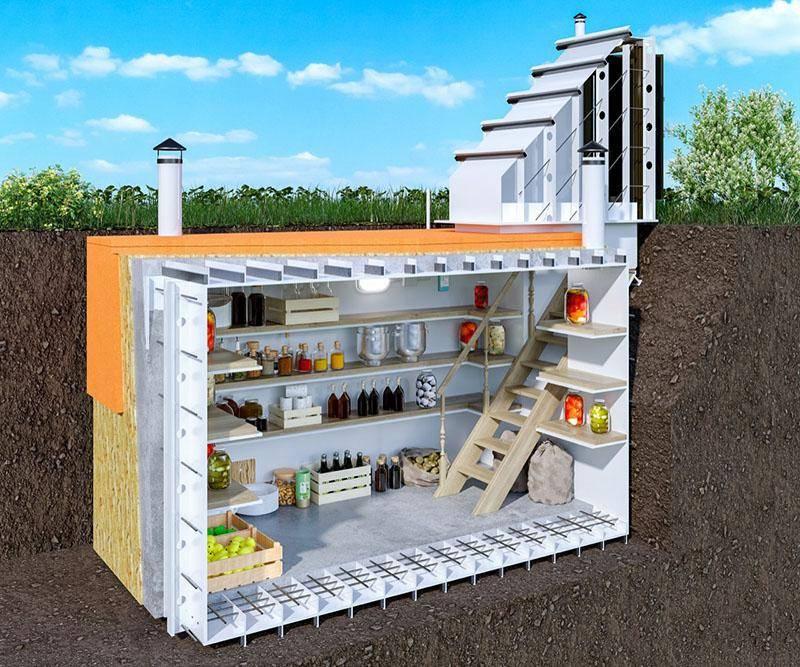 Пластиковый погреб (45 фото): конструкции из полипропилена с боковым входом для дачи, готовый пластмассовый вариант, отзывы