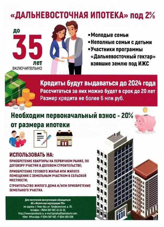 Ипотека «дальневосточная ипотека (по стандартам ао «банк дом.рф»)» углеметбанка ставка от 0,9%: условия, ипотечный калькулятор
