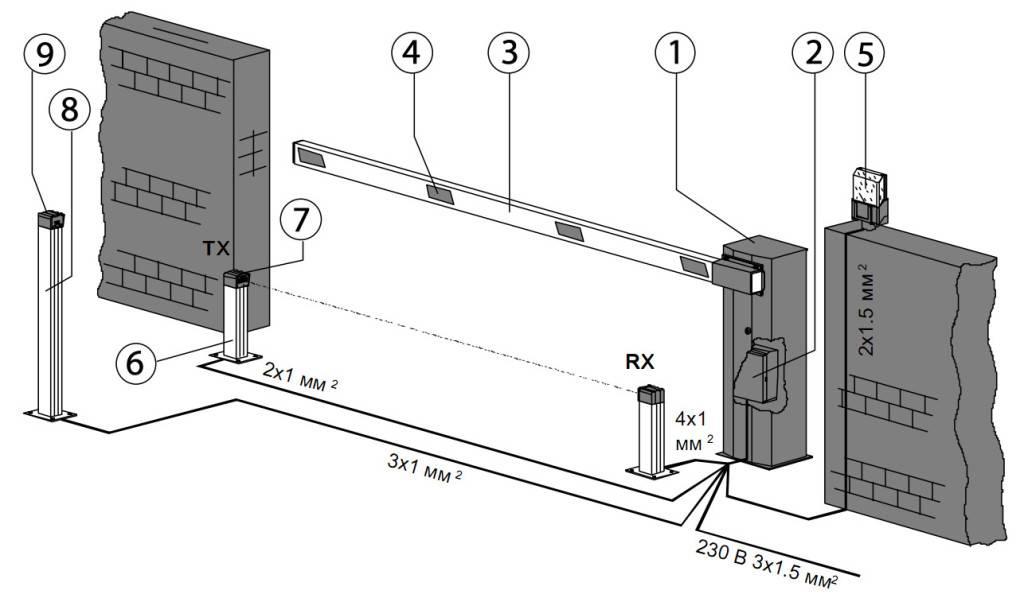 Пошаговая установка шлагбаума во дворе своими руками: чертежи, видеоинструкция