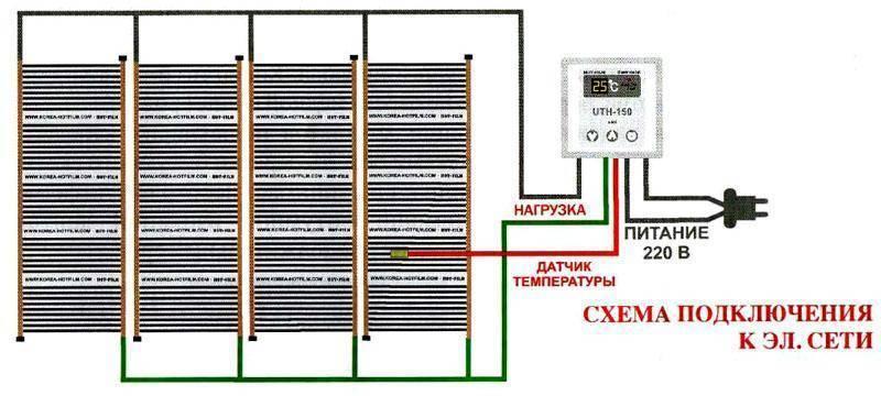 Теплый электрический пол: принцип работы, особенности, обогрев