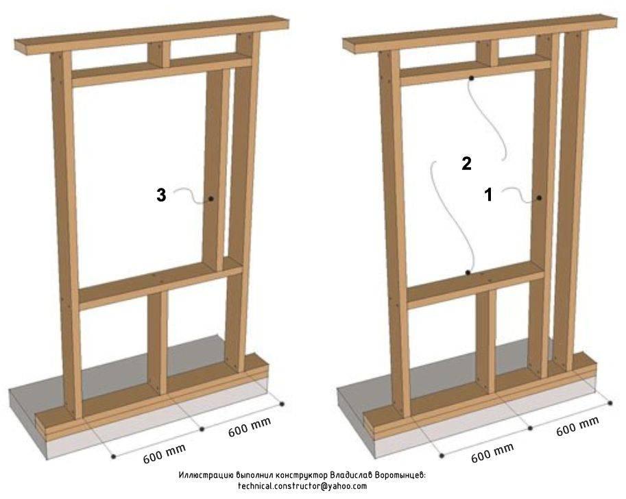 Окна в каркасном доме: особенности монтажа