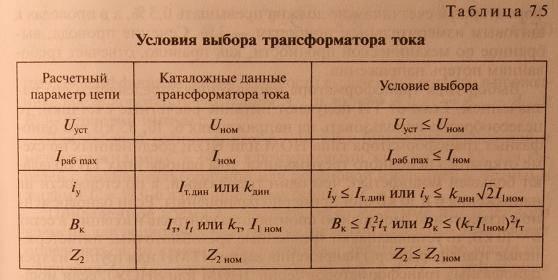 Расчет релейной защиты линии 10кв