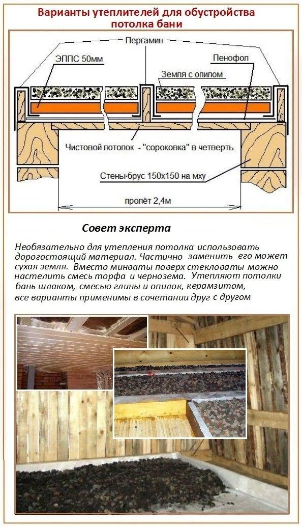 Как утеплить потолок в бане своими руками — чем лучше это делать
