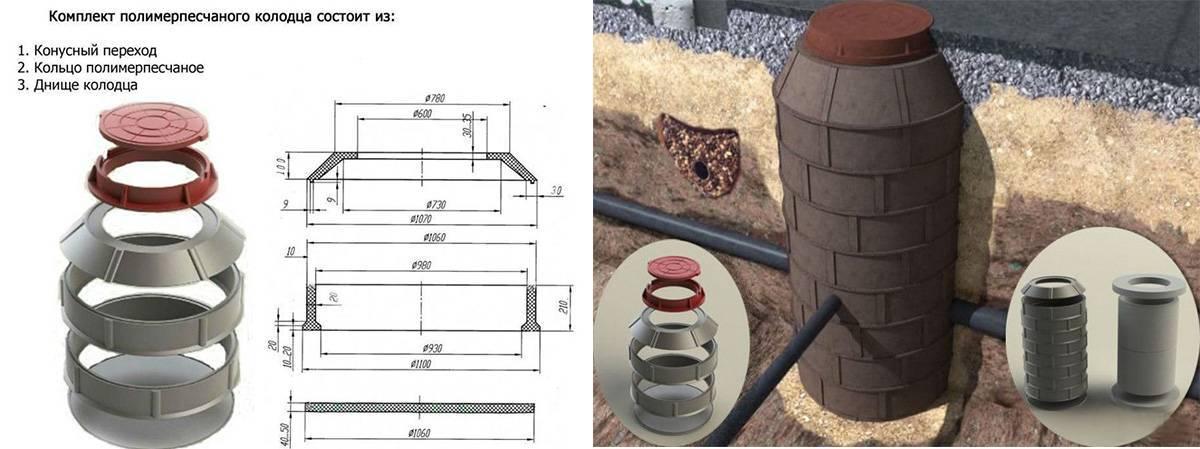 Полиэтиленовые трубы для канализации: преимущества и недостатки использования, разновидности, технология монтажа, особенности эксплуатации