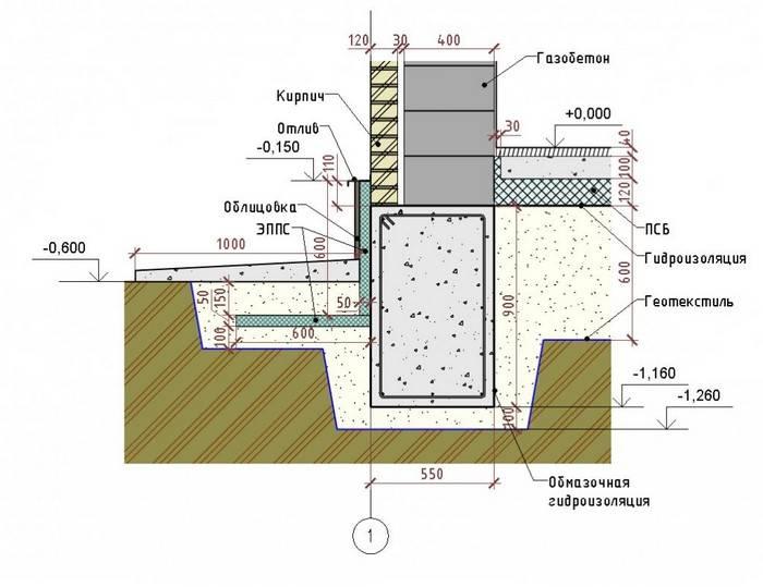 Какой лучше фундамент для 2х этажного дома 8 на 10?