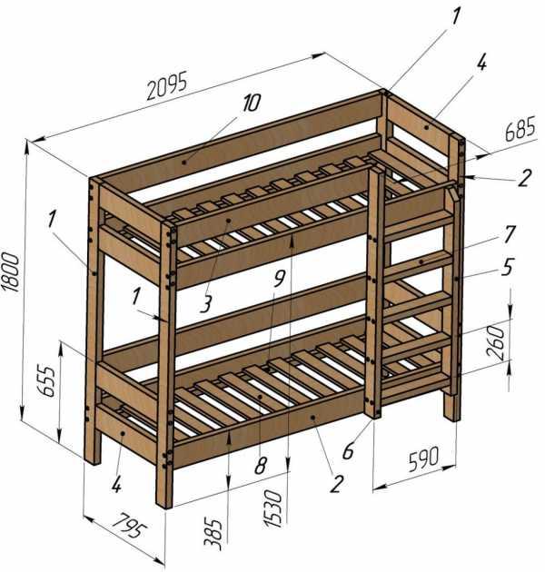 Чертеж двухъярусной кровати - как сделать своими руками (39 фото): размеры детской кровати и схемы двухэтажной кровати и лестницей