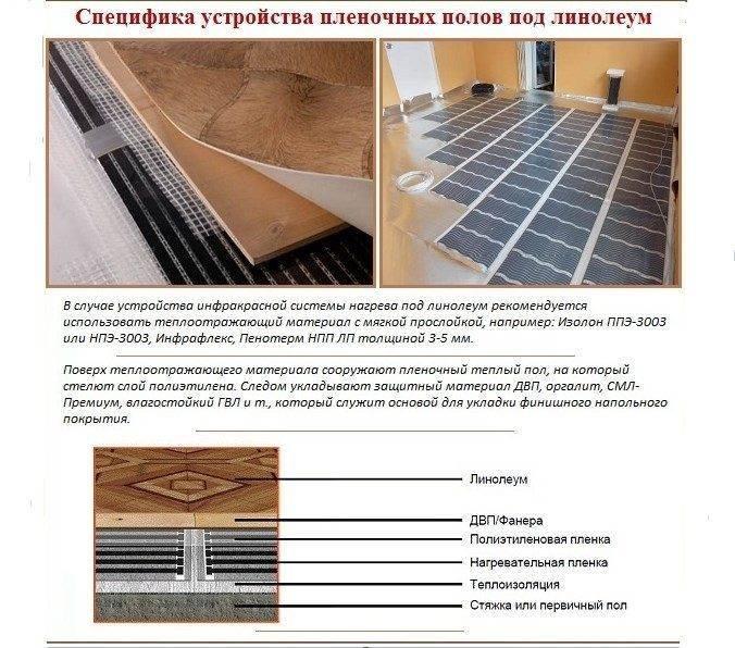 Кварц виниловая плитка для пола: кварцвиниловое напольное покрытие и теплый пол, фото и видео