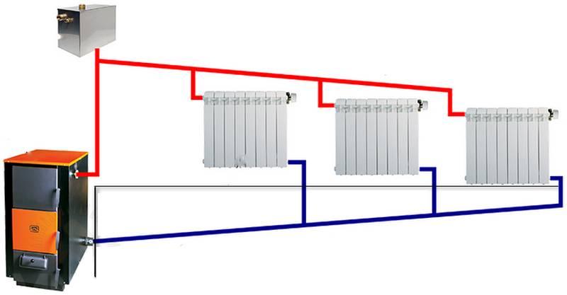 Монтаж отопления в частном доме: как правильно провести и установить систему