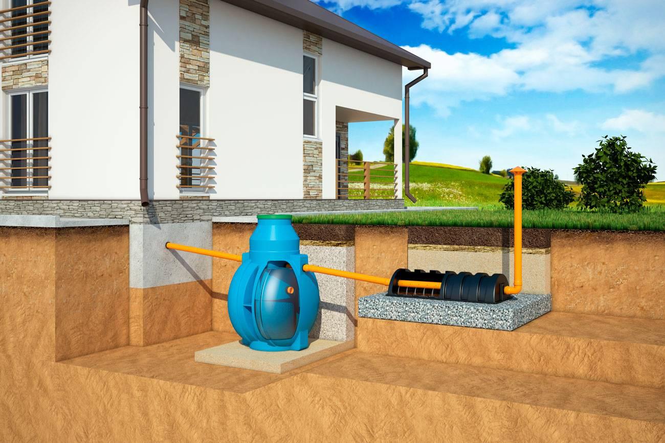 Как выбрать автономную канализацию для частного дома?