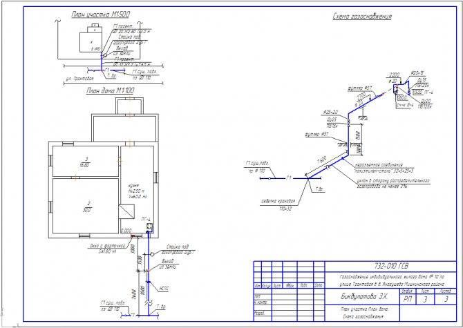 Технические условия на подключение газа: пошаговая инструкция получения и нюансы газификации   услуги жкх в 2021 году