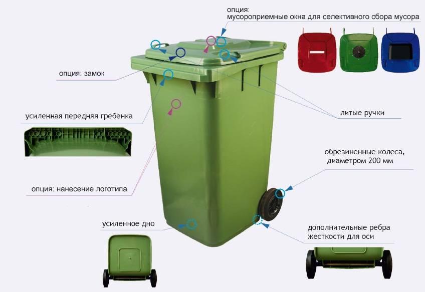 Размеры и виды контейнеров для мусора, чертежи для изготовления баков