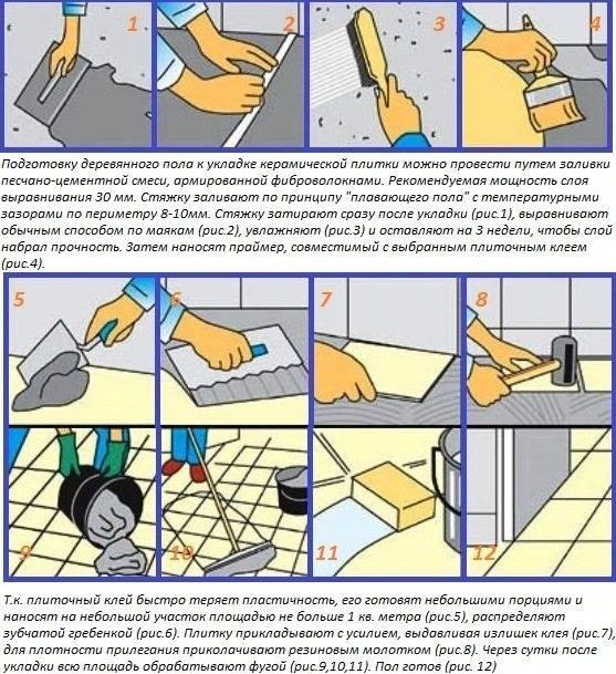 Как класть плитку на пол - инструкция с фото