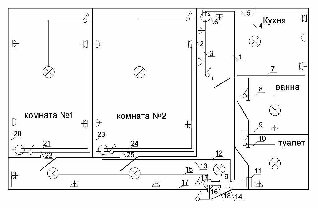 Простая схема монтажа электропроводки в частном доме   папа мастер!