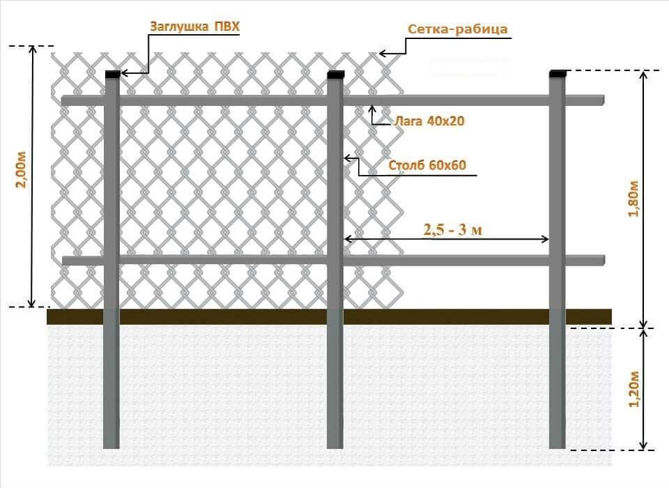 Забор из рабицы своими руками - пошаговая инструкция!