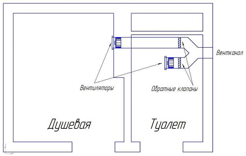 Вентиляция в комнате: необходимость, нюансы работы, инструкция по монтажу, виды систем