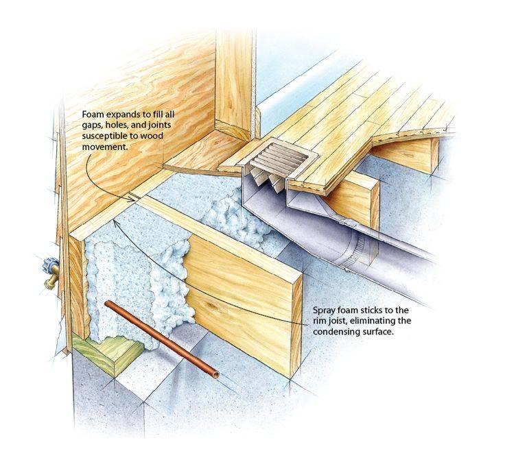 Дышать легко или вентиляционные системы каркасного дома