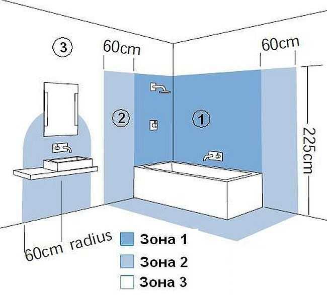 Розетка в ванной: как выбрать и установить своими руками   ремонт и дизайн ванной комнаты
