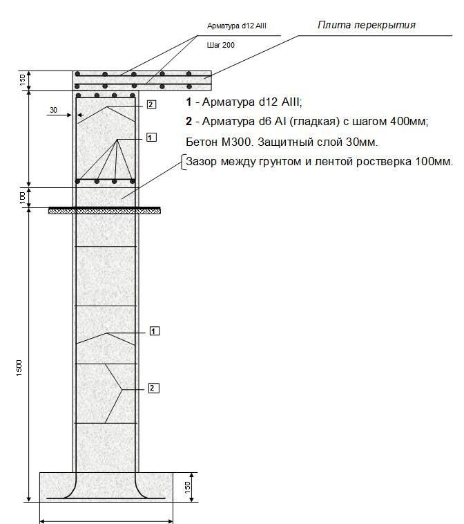 Онлайн калькулятор расчета количества газобетонных блоков
