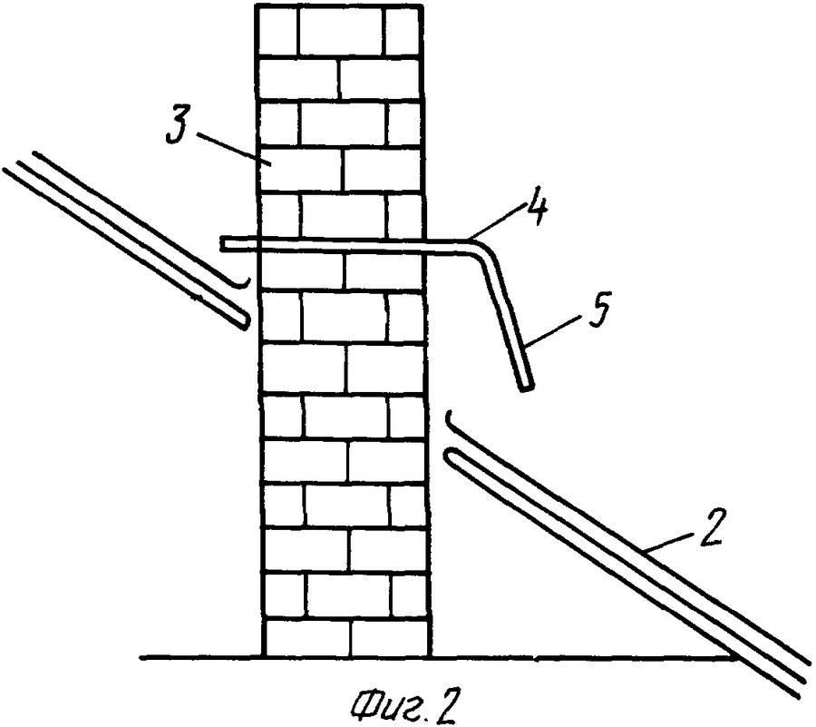 Правила проверки вентканалов и дымоходов в частных и многоквартирных домах