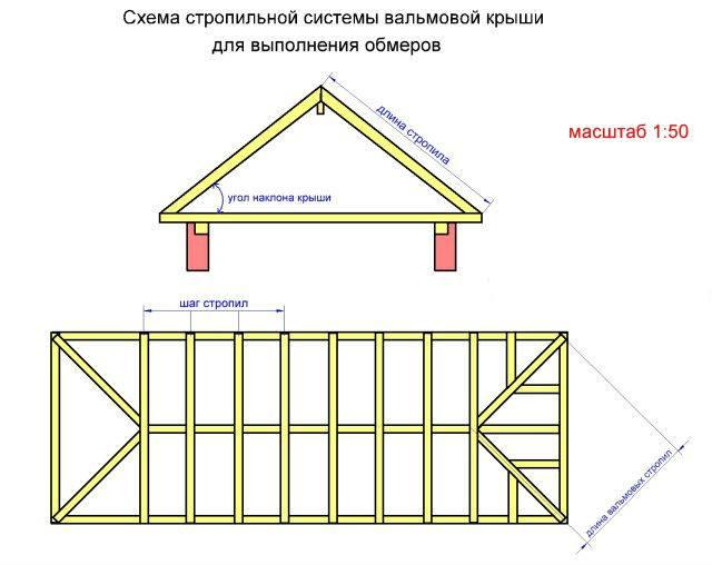 Крыша конверт: схема конвертом, конвертная кровля своими руками, как рассчитать, как сделать
