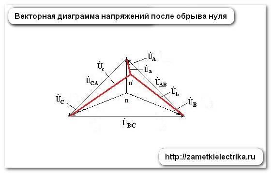 Виды и последствия обрыва нулевого провода в однофазной и трехфазной сети
