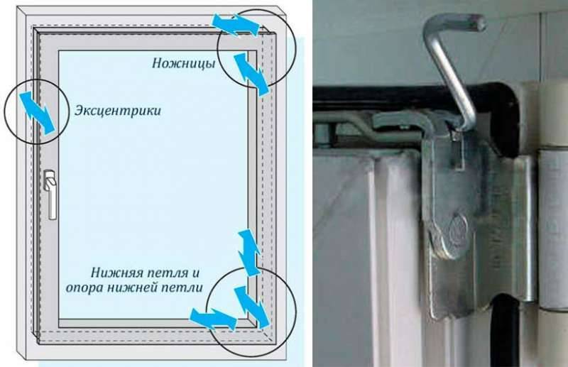 Регулировка пластиковых окон самостоятельно: зимой, летом, видео, инструкция