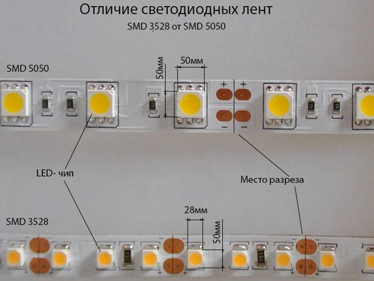Как выбрать светодиодную ленту? ответ эксперта